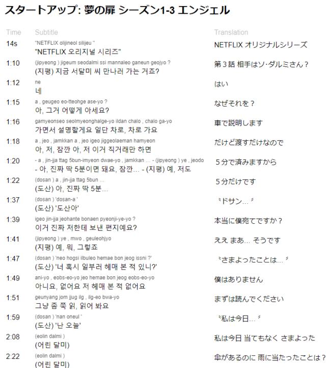 セリフを印刷して学習する方法(韓国語字幕と日本語字幕)